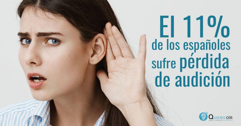 Pérdida auditiva en España